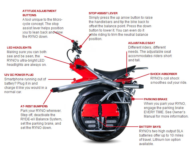 one wheel motor bike